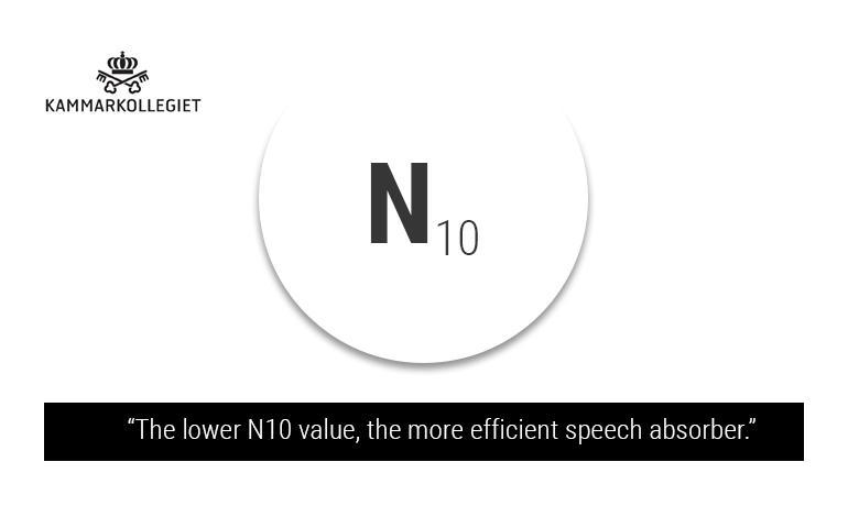 N10 Kammarkollegiet - acousticfacts.com